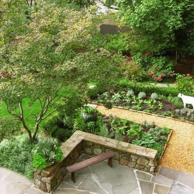Backyard landscaping ideas decor around the world for Perfect garden design