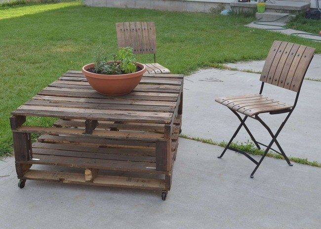 Diy making your own pallet patio furniture decor around for Outdoor lounge selber bauen
